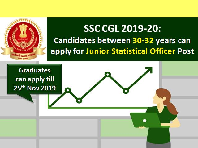 SSC CGL 2019-20: Candidates between 30-32 years can apply for Junior Statistical Officer Post only by 25 Nov