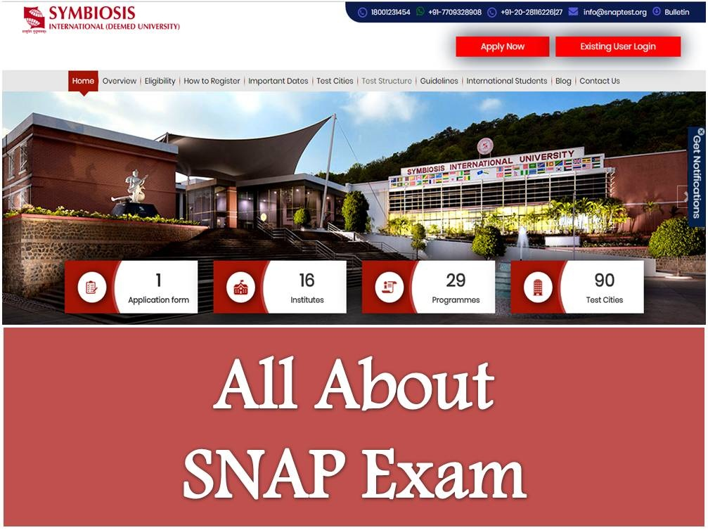 All About SNAP Exam