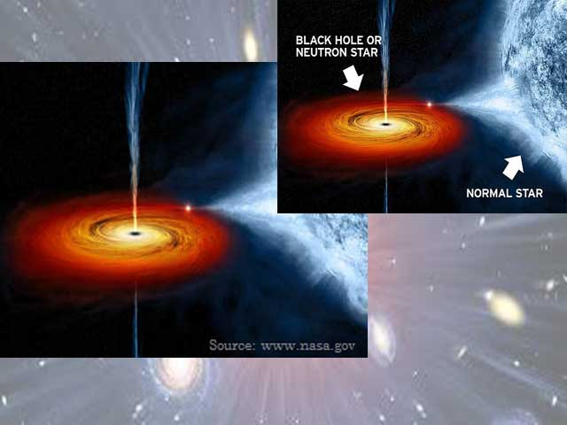 What is Black Hole?