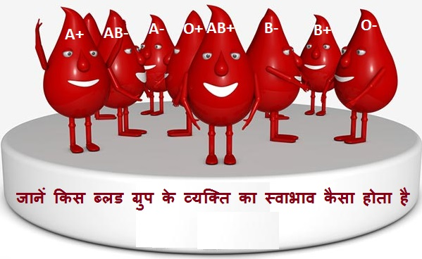 Do you know how Blood Group defines your Behaviour