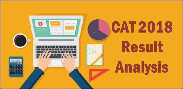 CAT 2018 Result Analysis