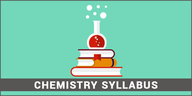 UP Board Class 12th Chemistry Syllabus