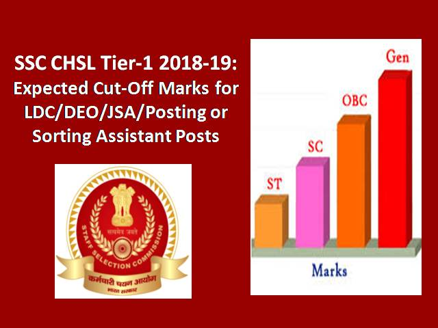 SSC CHSL Tier-1 2018-2019: Expected Cut-Off Marks
