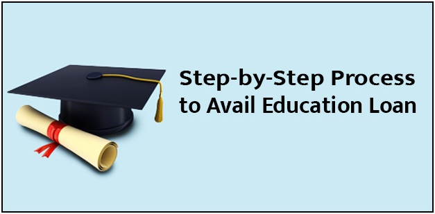 Education Loan Application