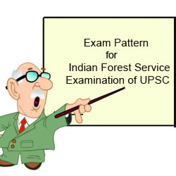 anthropology papers upsc