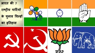 History behind the symbols of National Parties of India