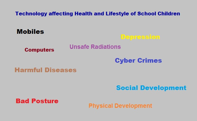 Technology affects health and lifestyle
