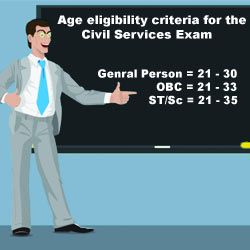 What is the age eligibility criteria for the Civil Services Exam?