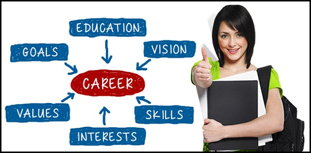 Importance of career counselling for school students|UP Board