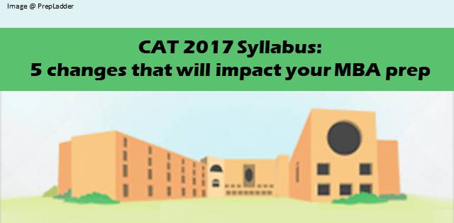 CAT 2017 Syllabus