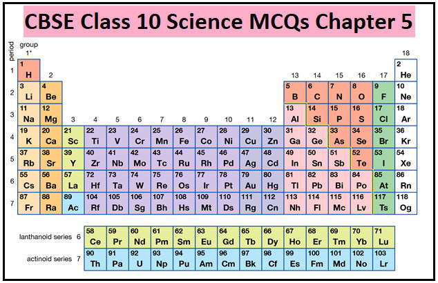 Cbse Mcqs On Class 10 Science Chapter 5 Periodic Classification Of