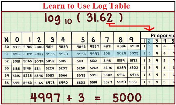 How to Use Log Tables