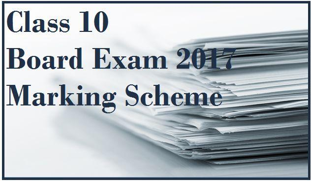 CBSE Class 10 Marking Scheme 2017: All subjects