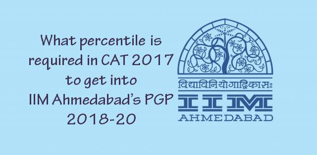 IIM CAT CUT-OFF