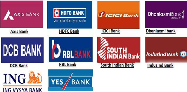 List of top 15 Private Sector Banks in India/ List of Big Private Banks