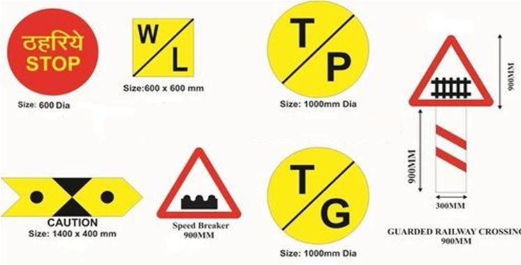 Meaning of Signs and Symbols used by Indian Railway
