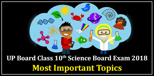 Important topics of Science for 10th Exam