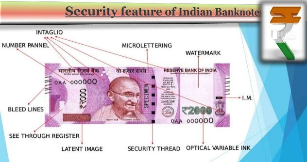 35+ Latest Counterfeit Notes Meaning In Marathi