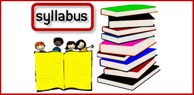 UP Board Class 11th English Syllabus 2018-19
